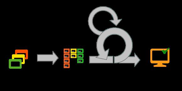 Agiles Projektmanagement mit Scrum - Eine Übersicht