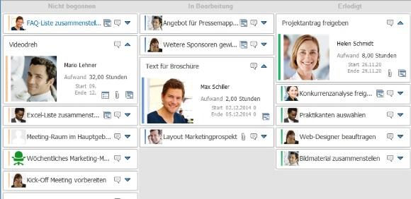 Beispiel einer Kanban-Tafel für das agile Aufgabenmanagement / Projektmanagement
